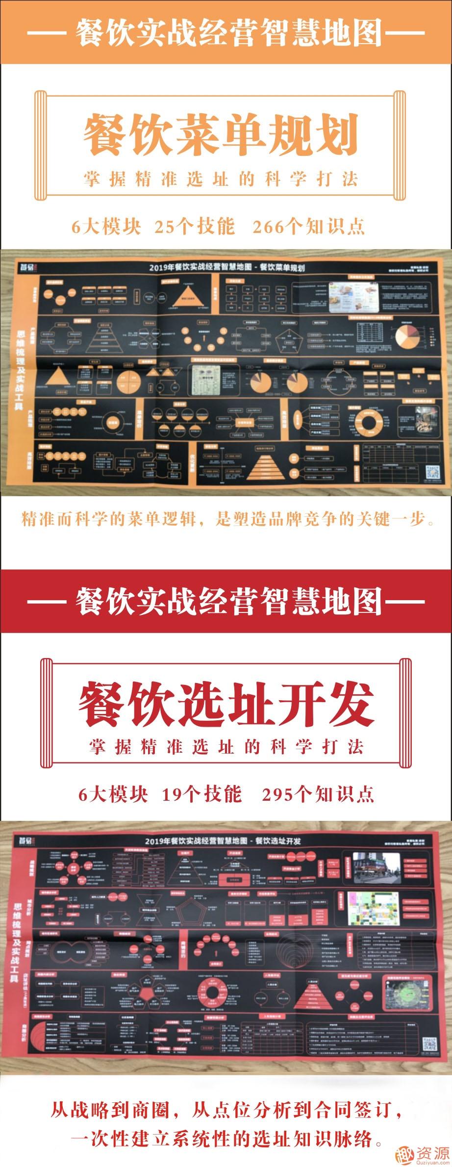2019年餐饮实战经营智慧地图_资源网站