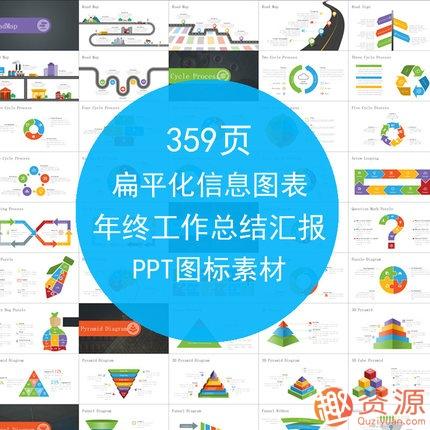 359页PPT模板 扁平化排版信息 商务动态图标图表数据合集