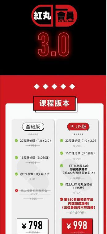 柯李思Chris《红丸会员》3.0plus版价值998元-百度云网盘教程视频